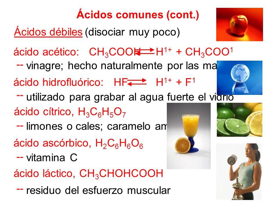 Ácidos comunes (cont.) Ácidos débiles. (disociar muy poco) ácido acético: CH3COOH H1+ + CH3COO1.