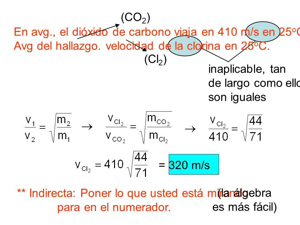 En avg., el dióxido de carbono viaja en 410 m/s en 25oC.