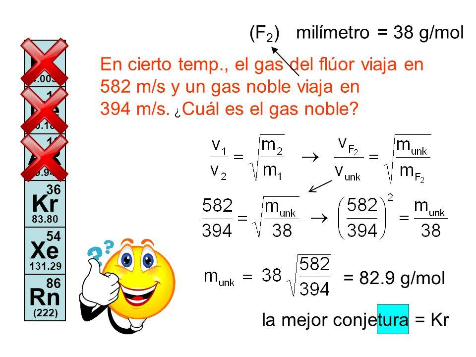 Él Ne AR Kr Xe Rn (F2) milímetro = 38 g/mol