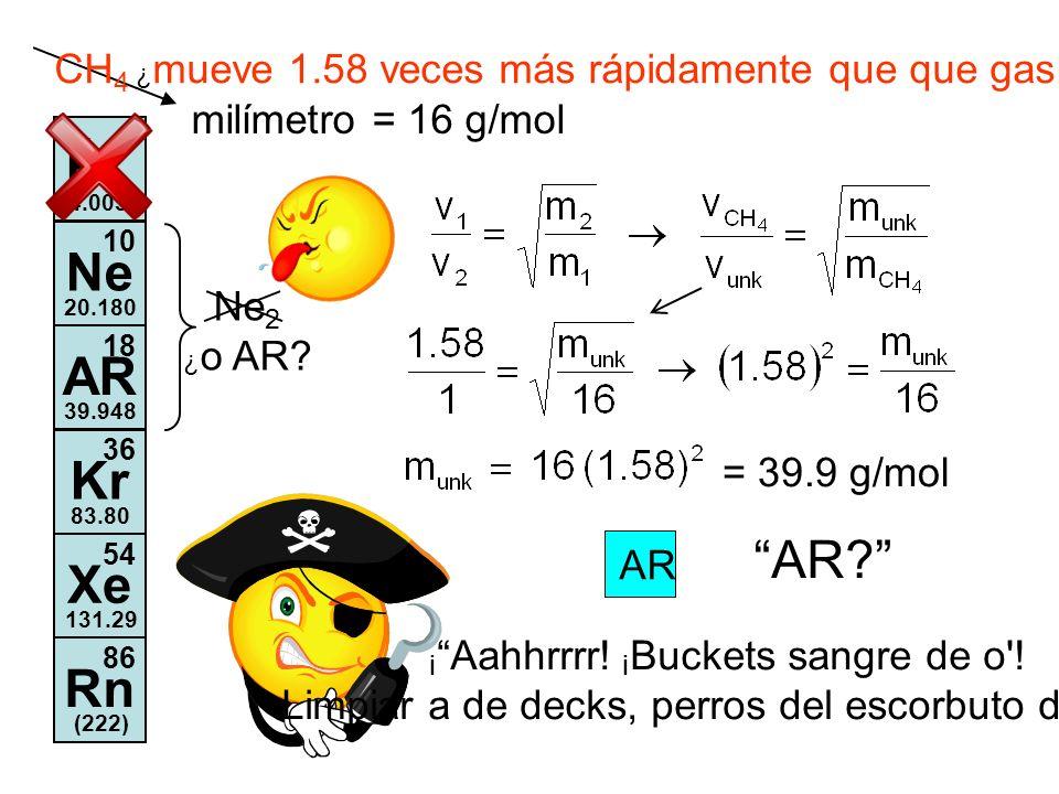 CH4 ¿mueve 1.58 veces más rápidamente que que gas noble