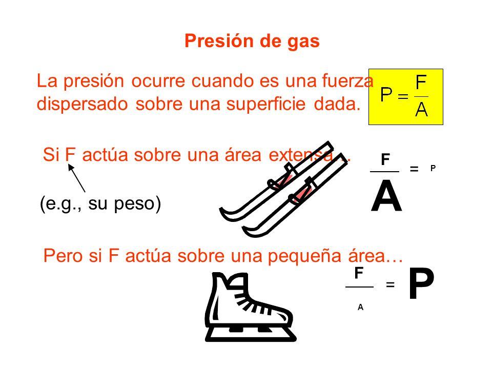 A P Presión de gas La presión ocurre cuando es una fuerza
