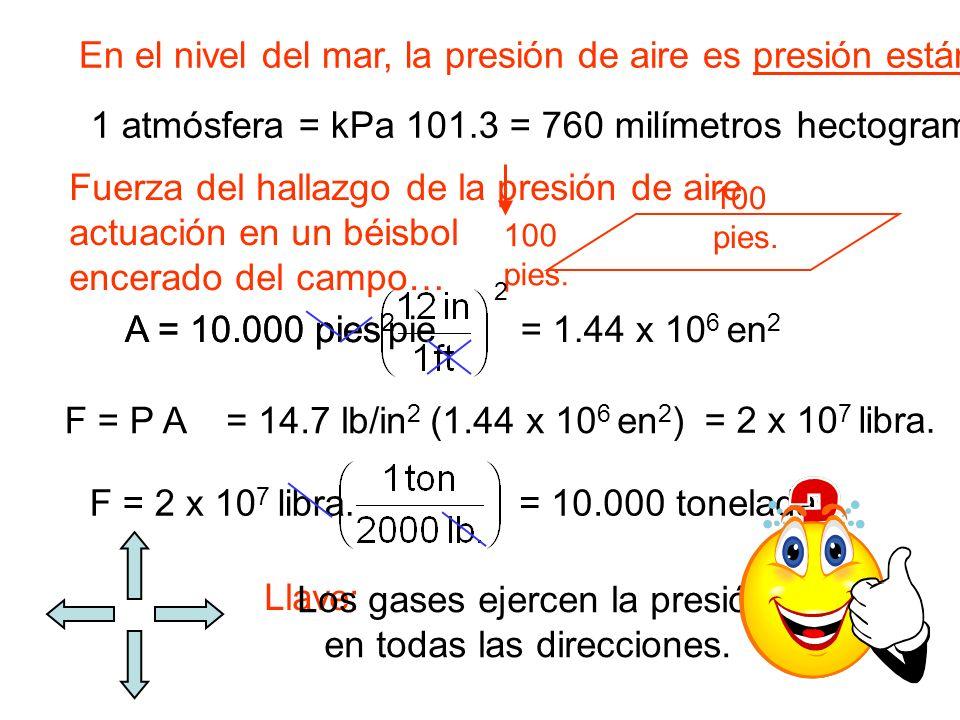 En el nivel del mar, la presión de aire es presión estándar: