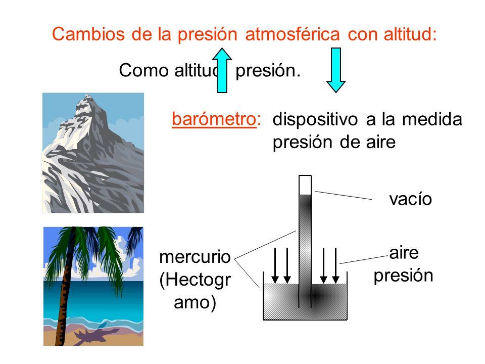 mercurio (Hectogramo)