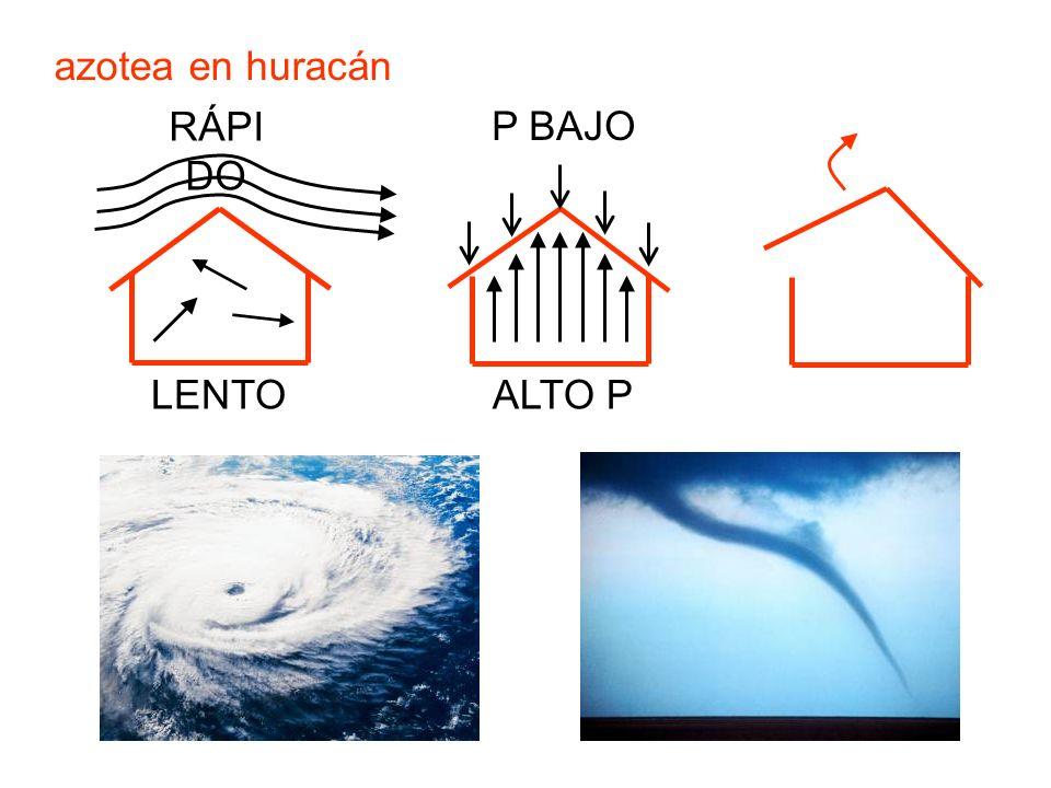 azotea en huracán RÁPIDO P BAJO LENTO ALTO P