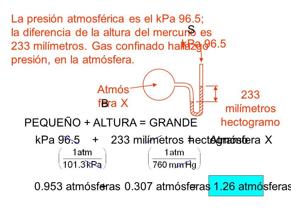 233 milímetros hectogramo