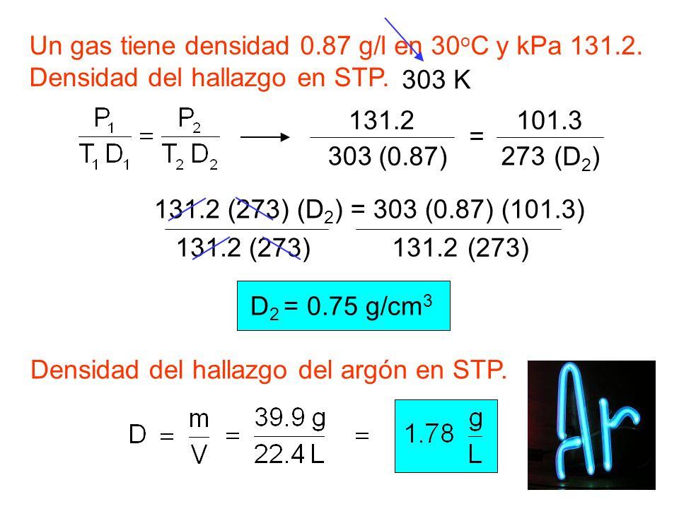 Un gas tiene densidad 0.87 g/l en 30oC y kPa 131.2.