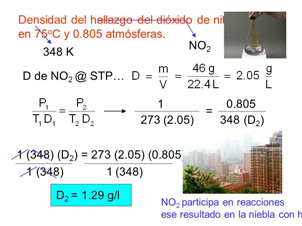 Densidad del hallazgo del dióxido de nitrógeno