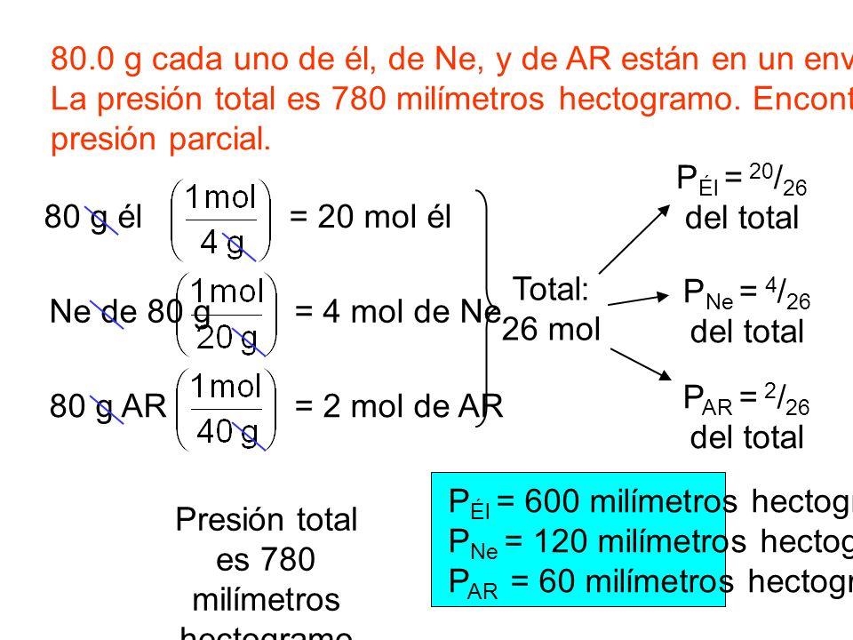 Presión total es 780 milímetros hectogramo