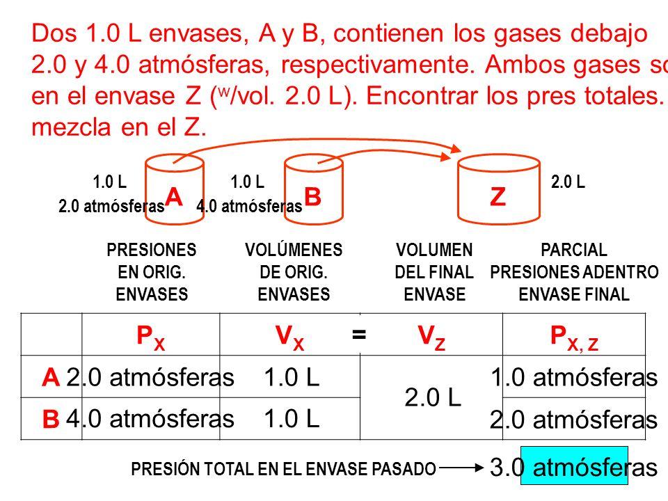 PRESIÓN TOTAL EN EL ENVASE PASADO