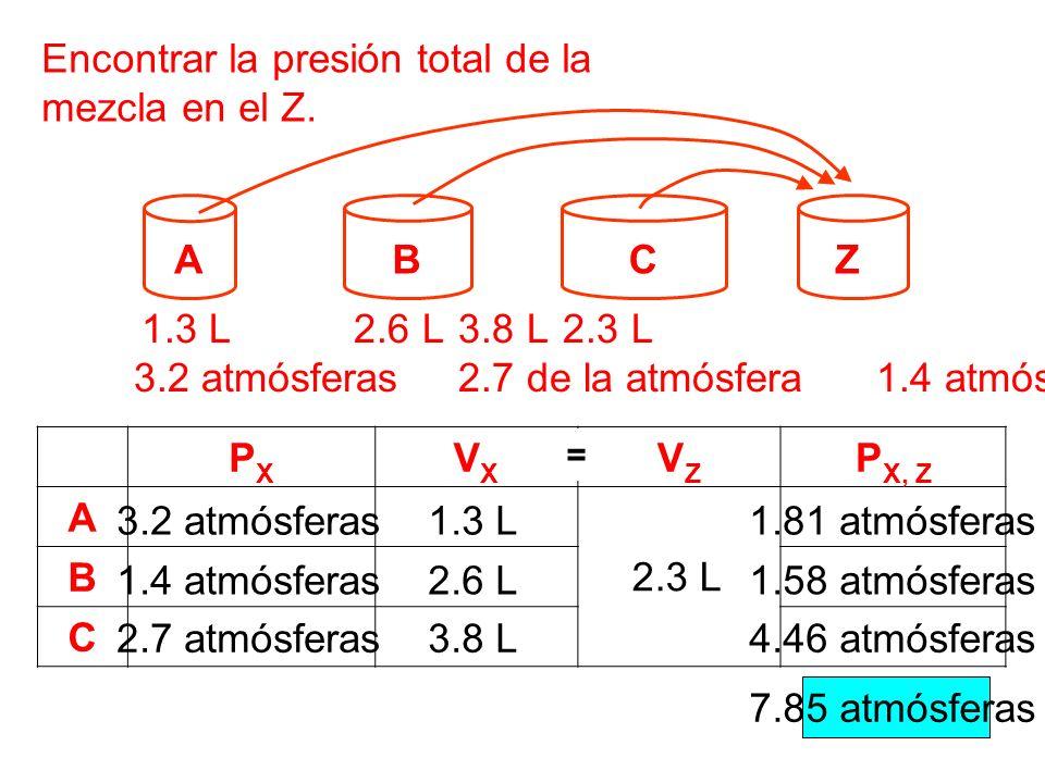 Encontrar la presión total de la mezcla en el Z.