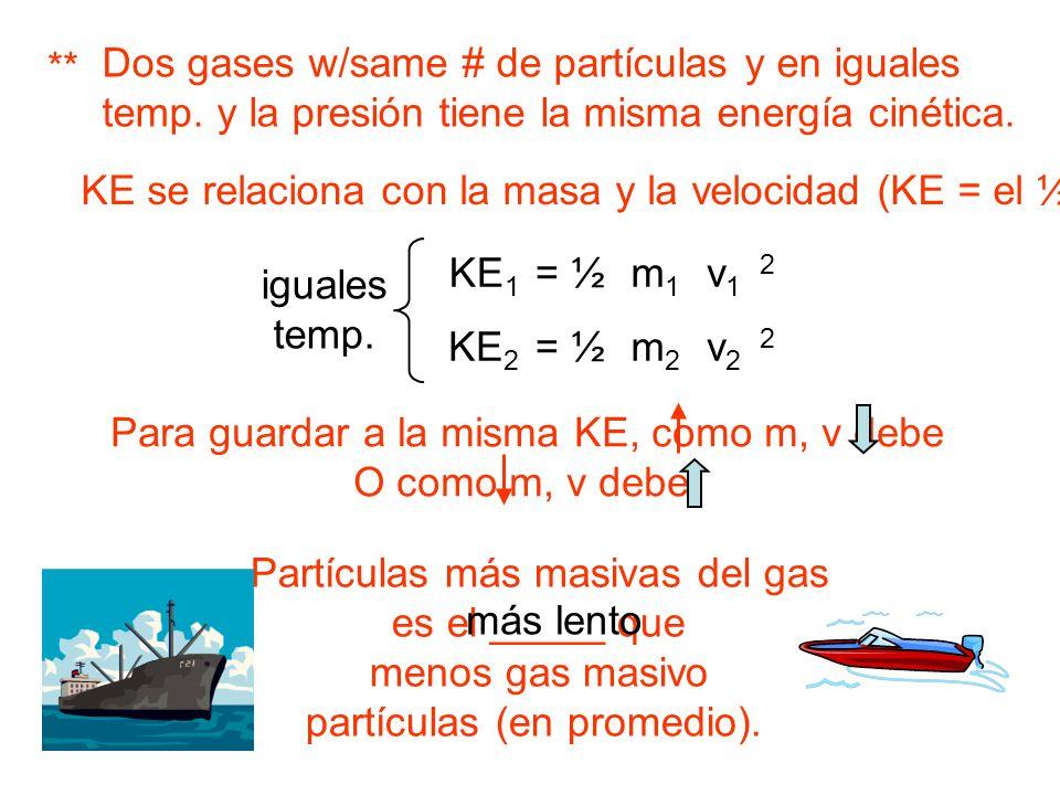 Dos gases w/same # de partículas y en iguales