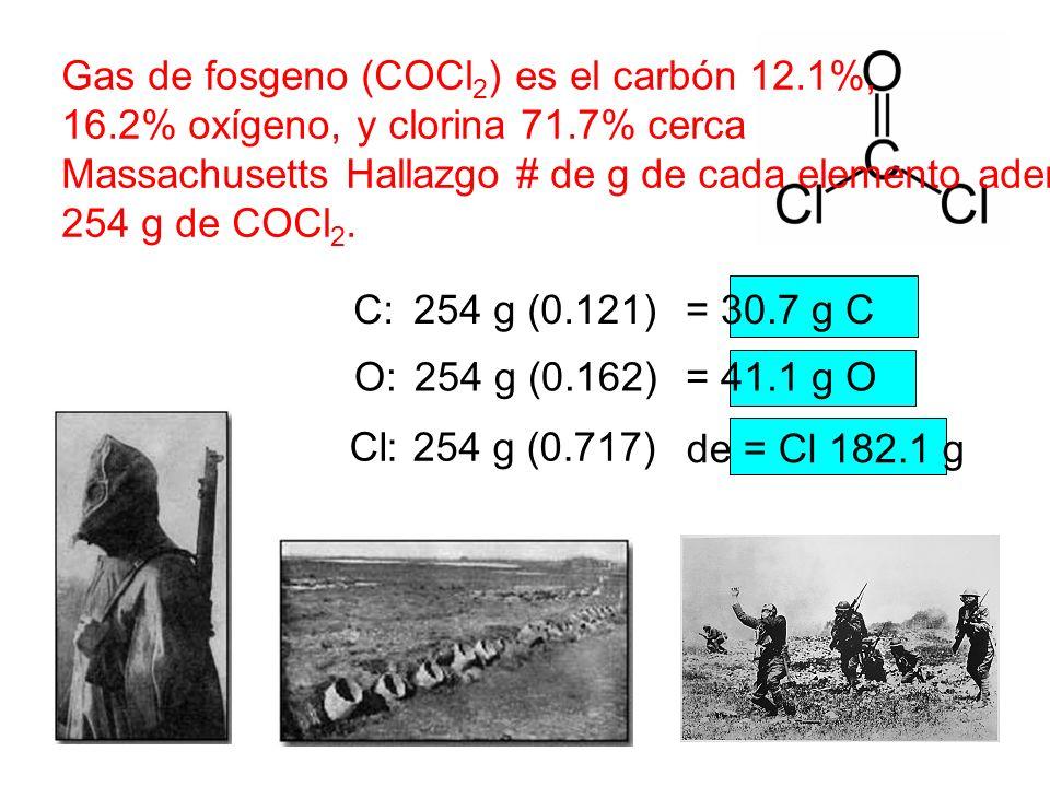 Gas de fosgeno (COCl2) es el carbón 12.1%,