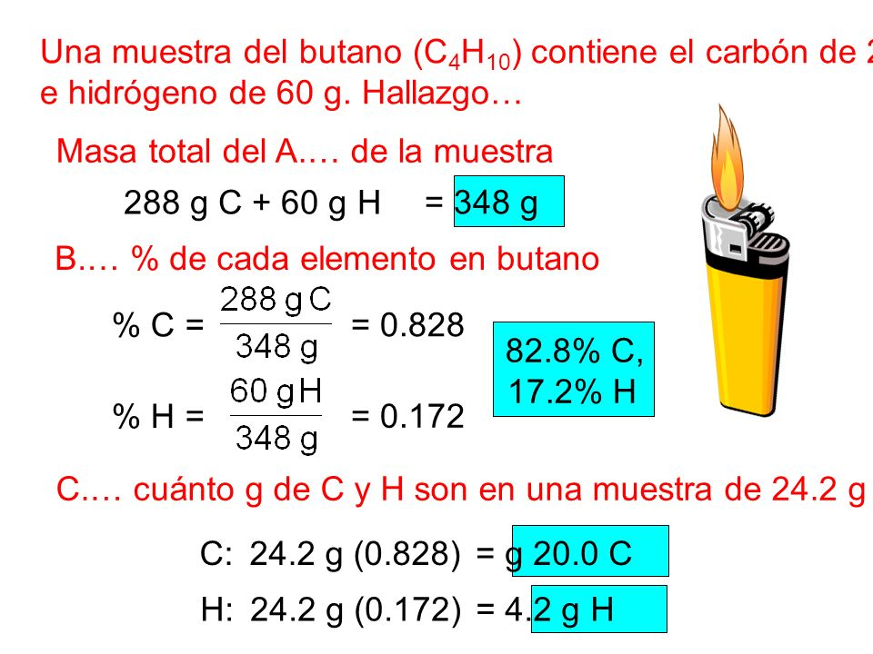 Una muestra del butano (C4H10) contiene el carbón de 288 g