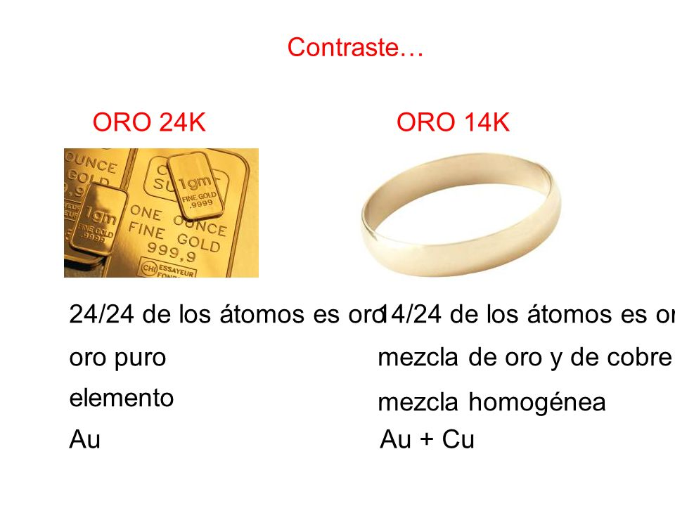 Contraste…ORO 24K. ORO 14K. 24/24 de los átomos es oro. 14/24 de los átomos es oro. oro puro. mezcla de oro y de cobre.