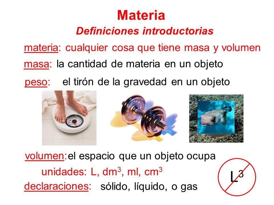 L3 Materia Definiciones introductorias