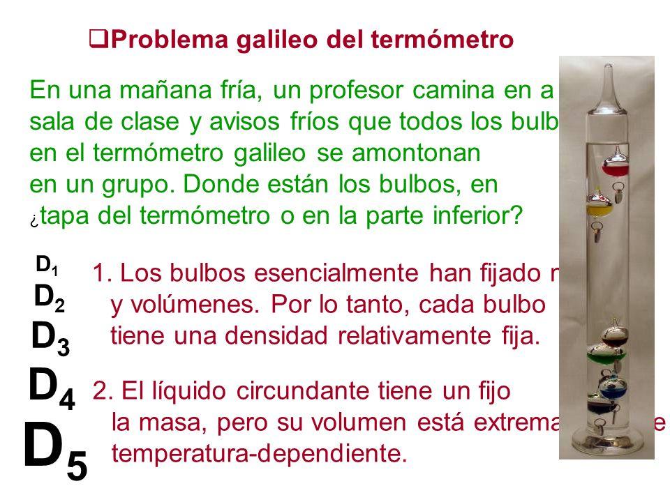 D5 D4 D3 D2 Problema galileo del termómetro