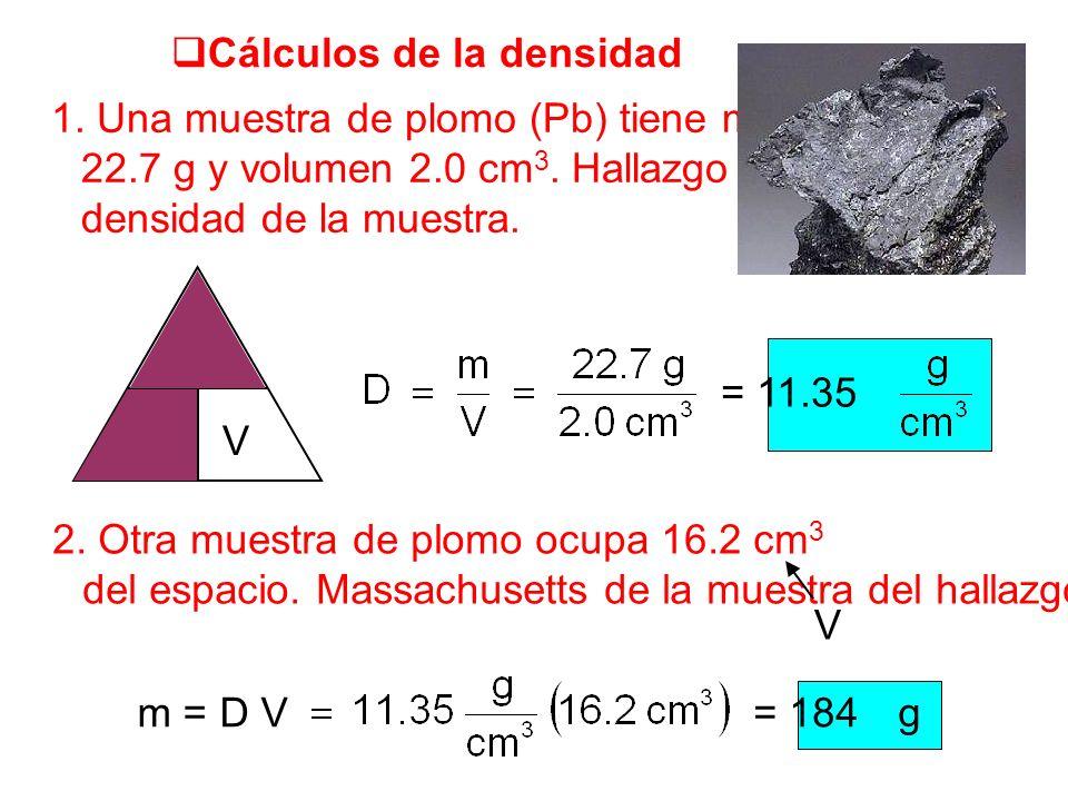 Cálculos de la densidad