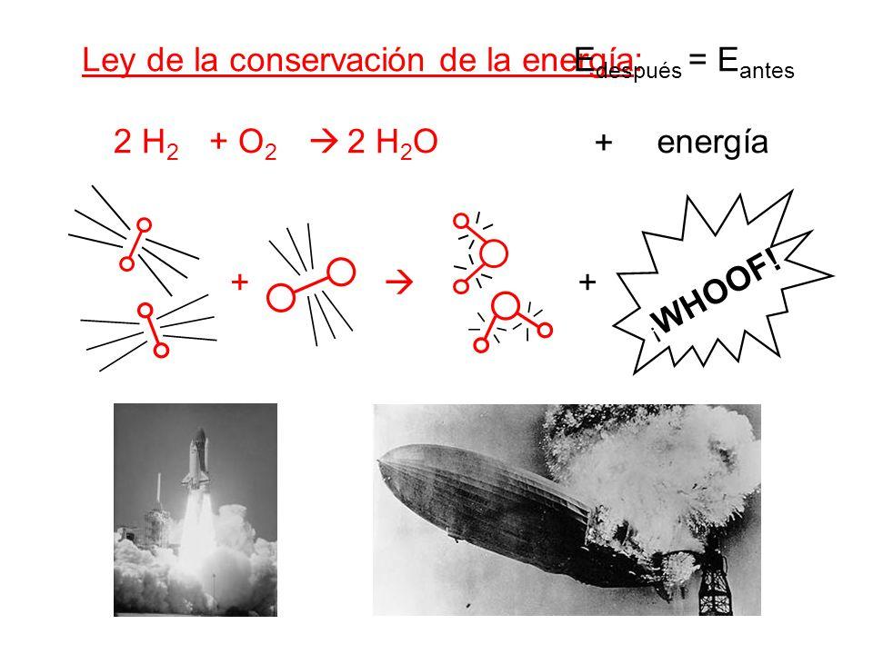 Ley de la conservación de la energía: Edespués = Eantes