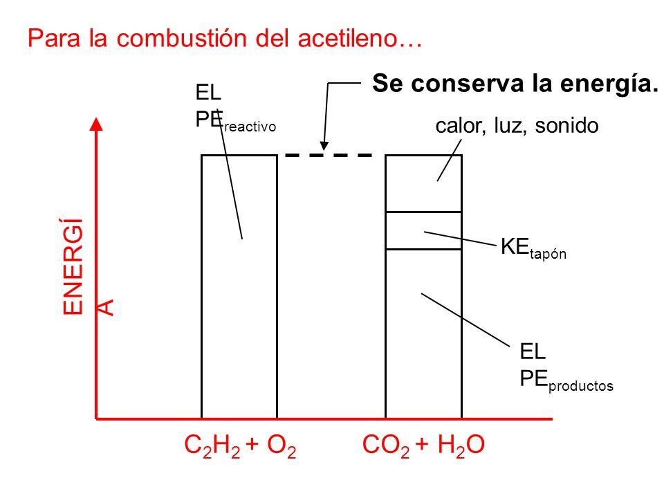 Para la combustión del acetileno…