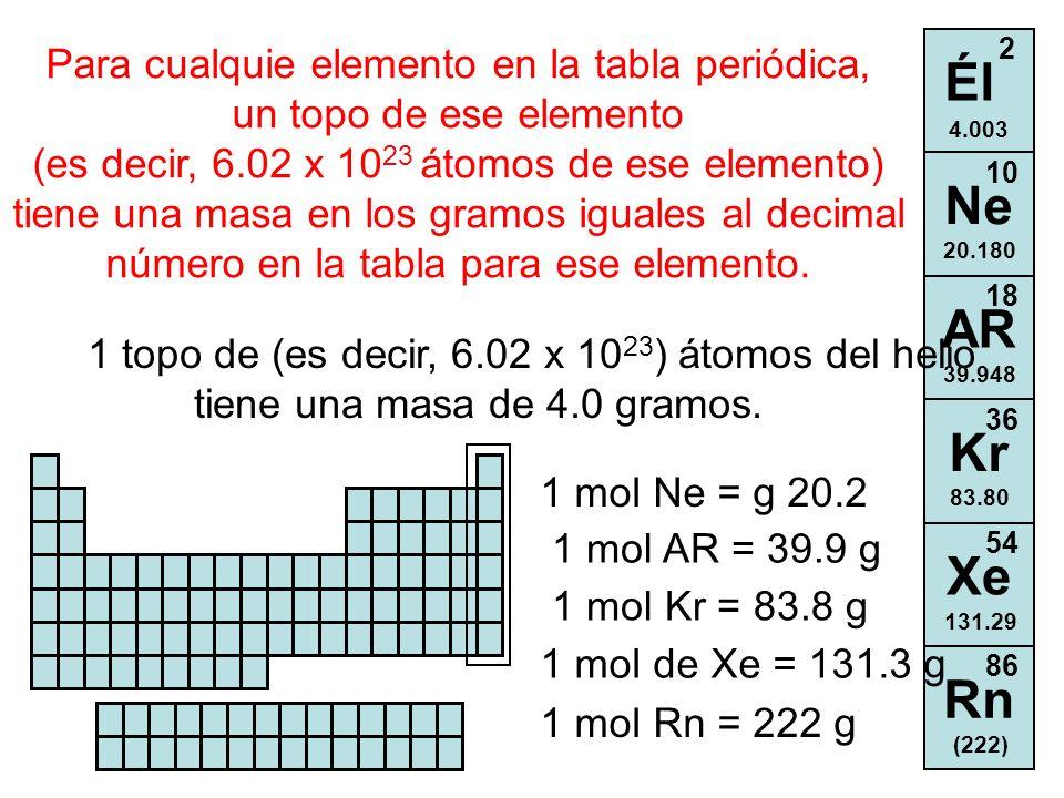 Ne AR Kr Xe Rn Para cualquie elemento en la tabla periódica,