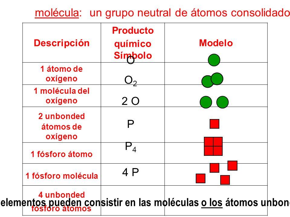 Los elementos pueden consistir en las moléculas o los átomos unbonded.