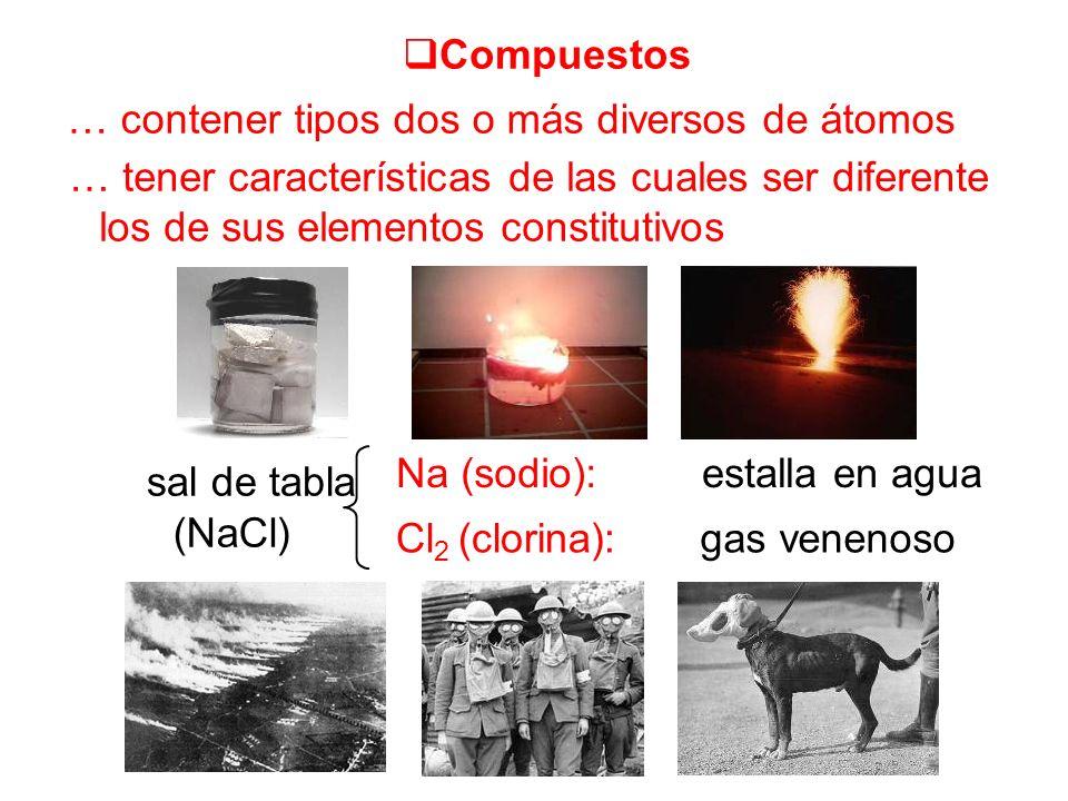 … contener tipos dos o más diversos de átomos
