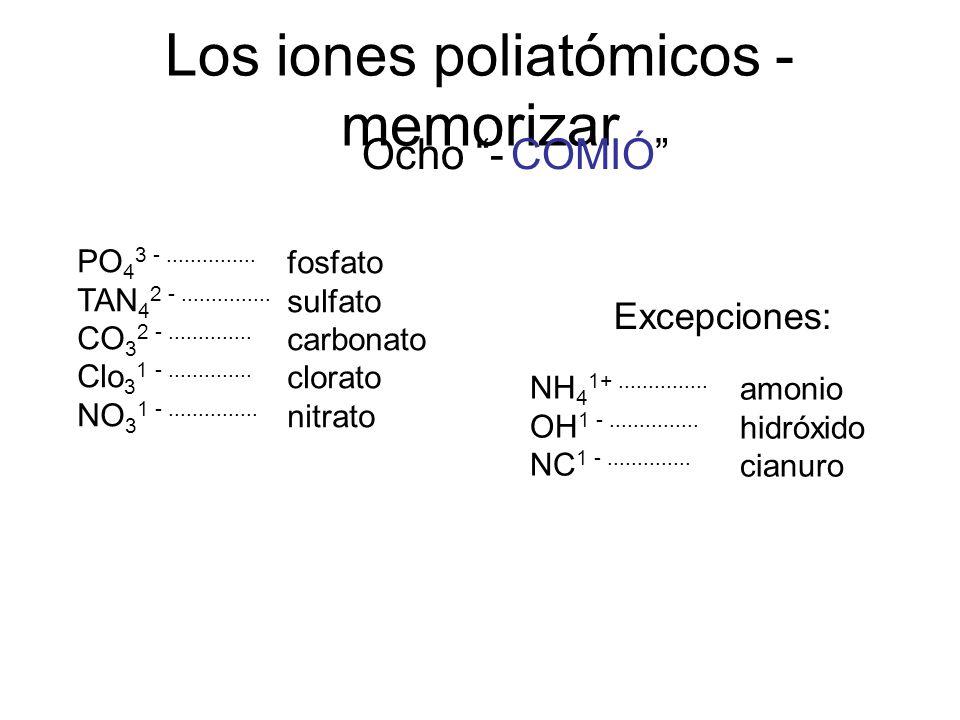 Los iones poliatómicos - memorizar