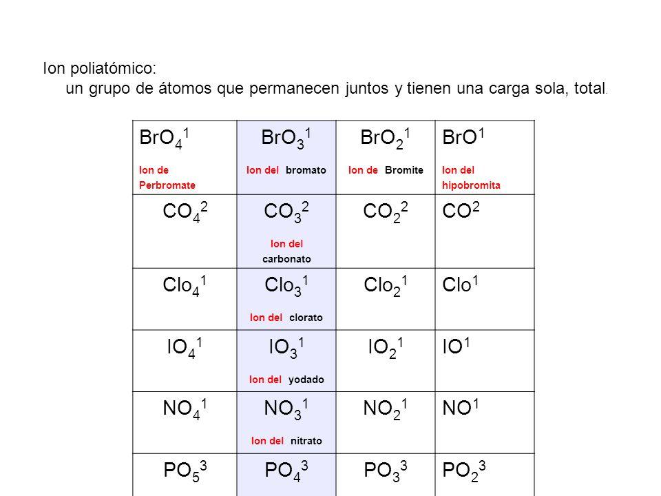 BrO41 BrO31 BrO21 BrO1 CO42 CO32 CO22 CO2 Clo41 Clo31 Clo21 Clo1 IO41