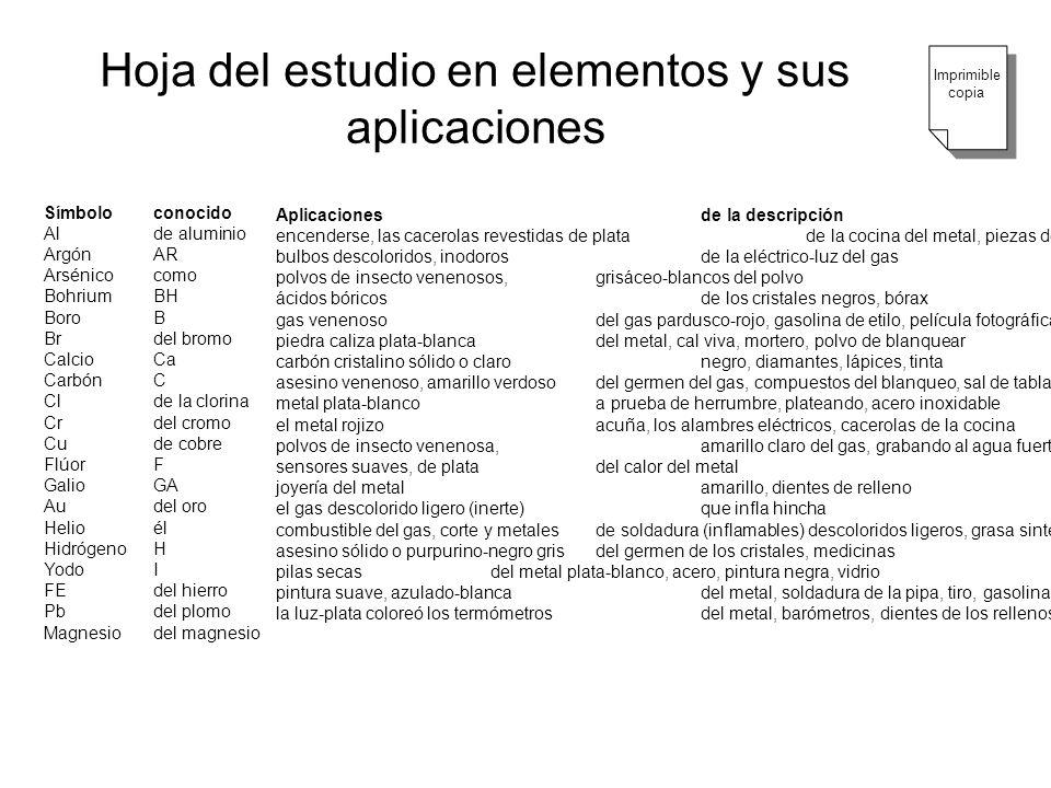 Hoja del estudio en elementos y sus aplicaciones
