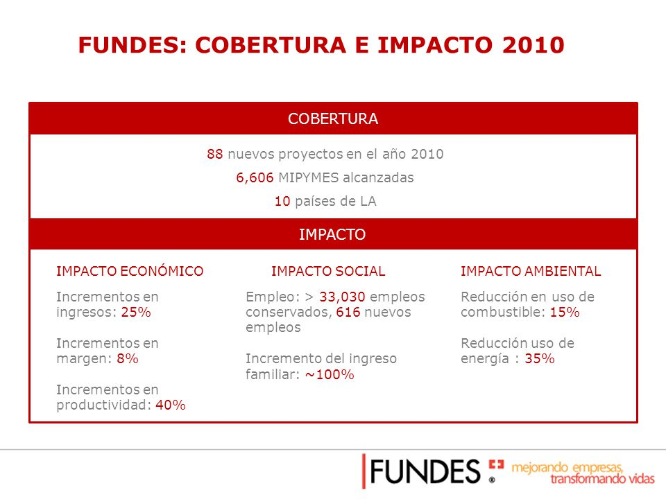 88 nuevos proyectos en el año 2010
