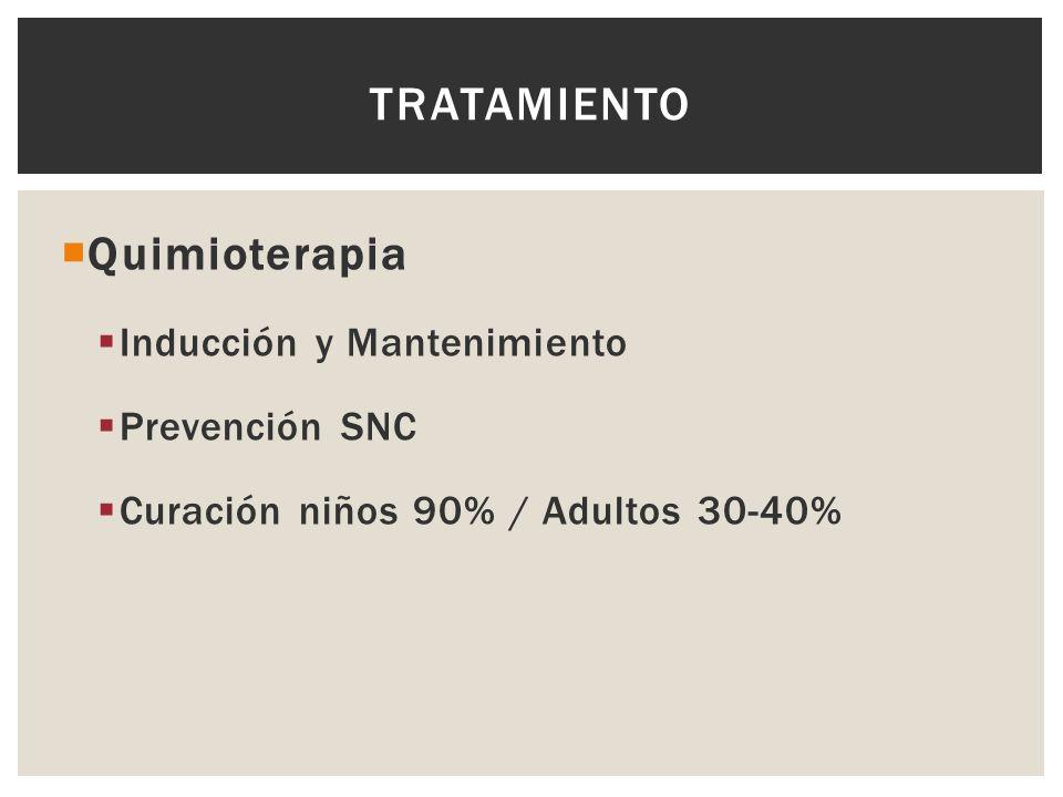 Tratamiento Quimioterapia Inducción y Mantenimiento Prevención SNC
