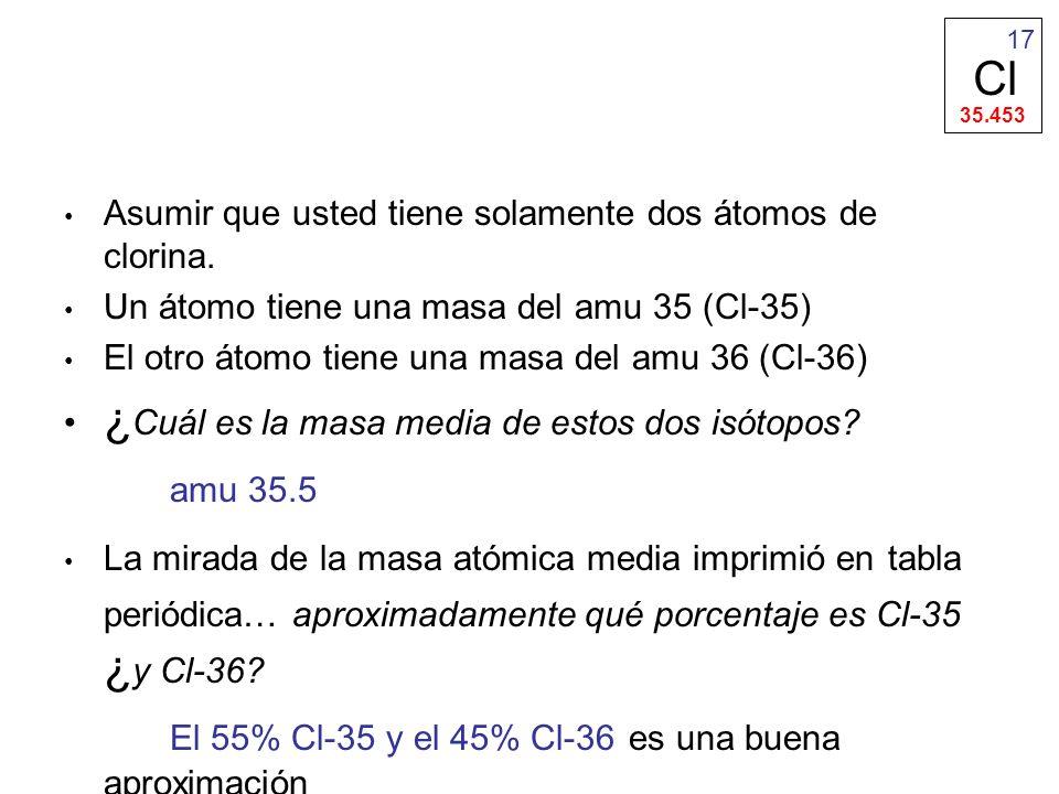 ¿Cuál es la masa media de estos dos isótopos amu 35.5