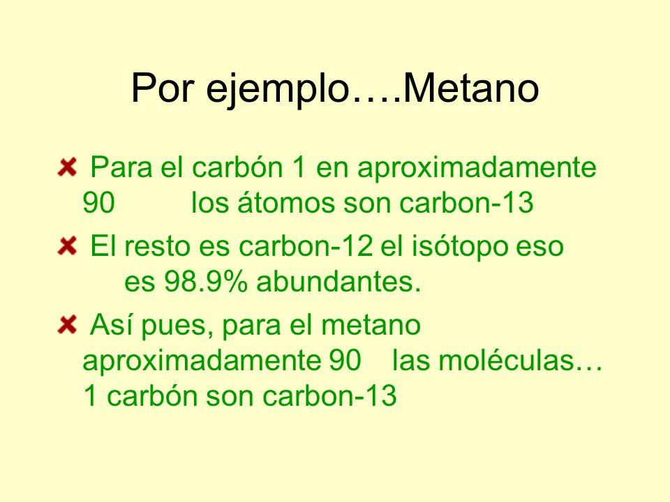 Por ejemplo….Metano Para el carbón 1 en aproximadamente 90 los átomos son carbon-13. El resto es carbon-12 el isótopo eso es 98.9% abundantes.