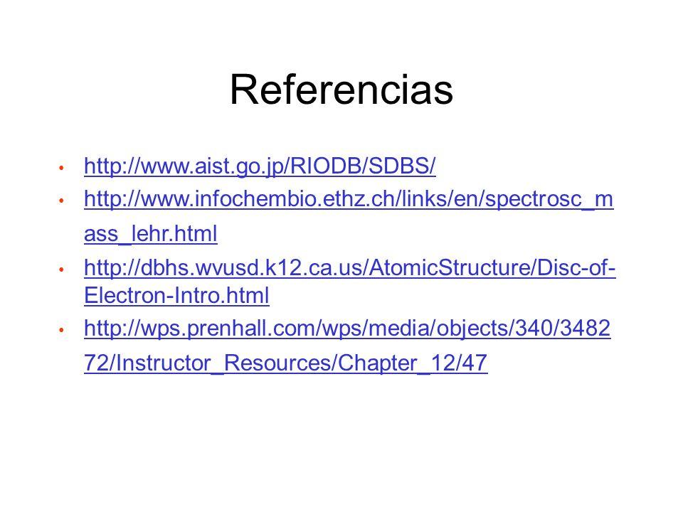 Referencias http://www.aist.go.jp/RIODB/SDBS/