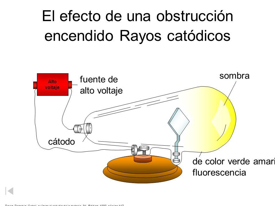 El efecto de una obstrucción encendido Rayos catódicos