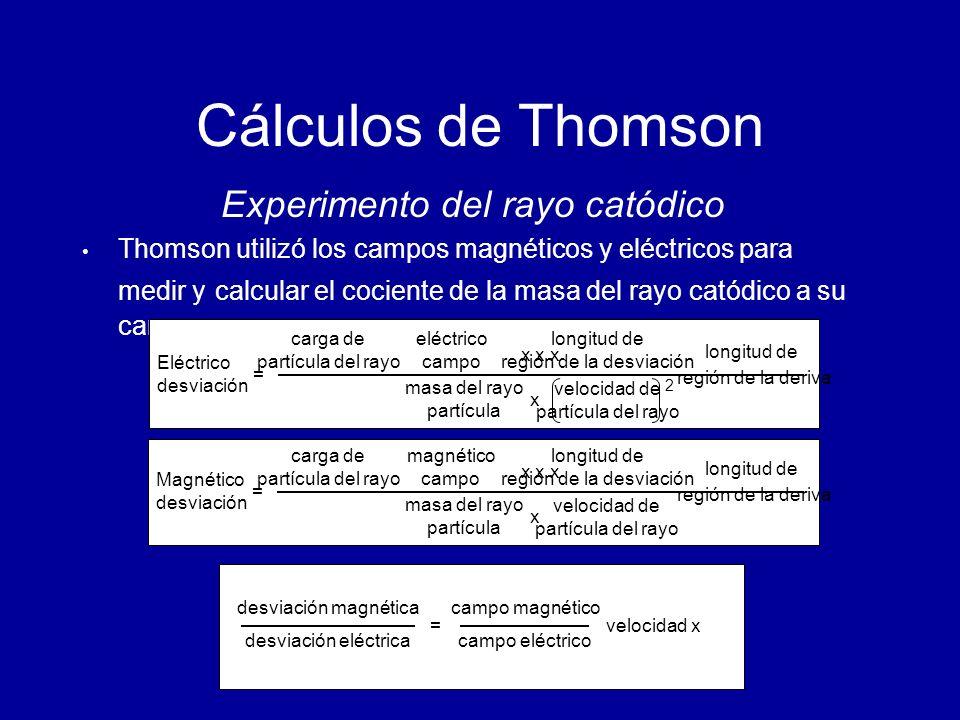 Cálculos de Thomson Experimento del rayo catódico