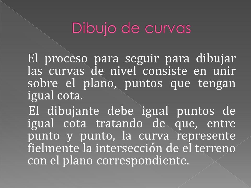 Dibujo de curvas El proceso para seguir para dibujar las curvas de nivel consiste en unir sobre el plano, puntos que tengan igual cota.