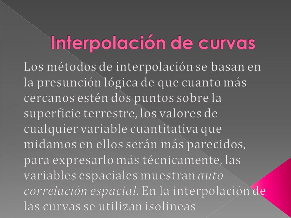 Interpolación de curvas
