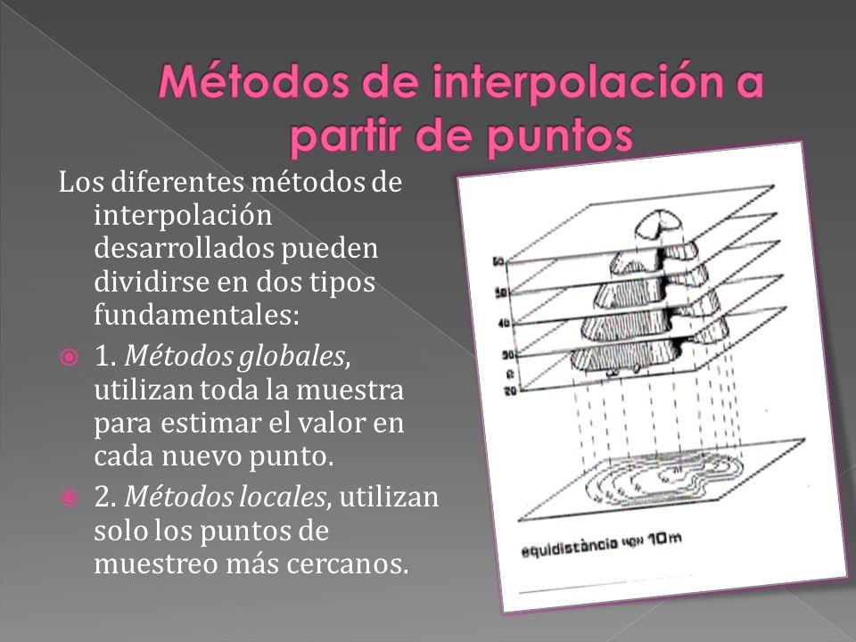 Métodos de interpolación a partir de puntos
