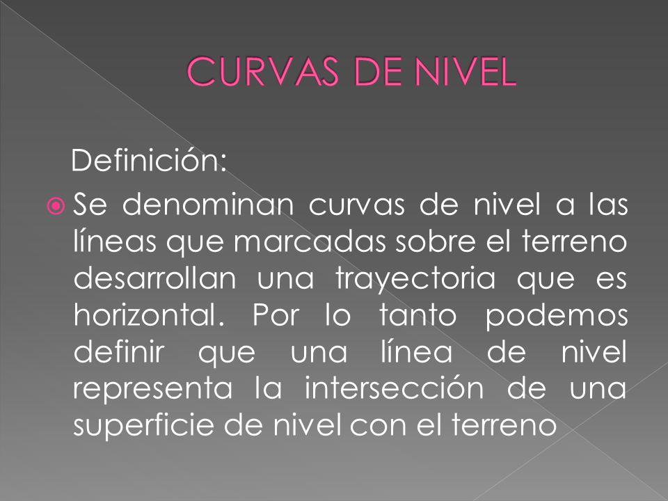 CURVAS DE NIVEL Definición: