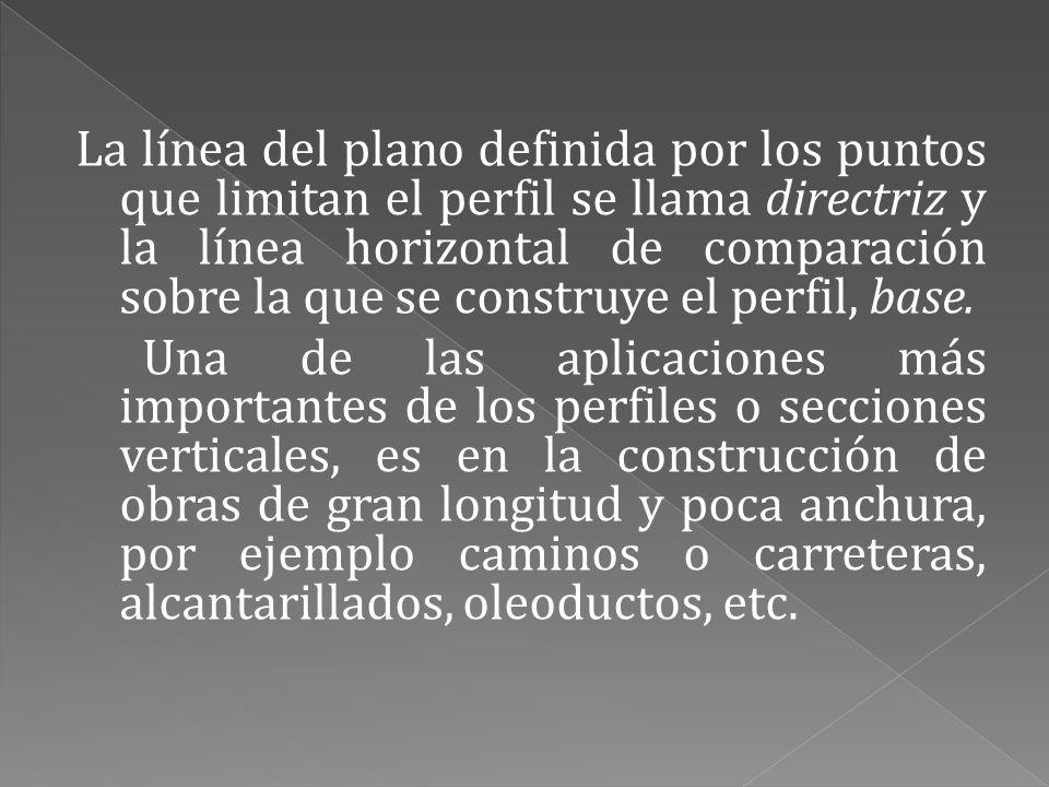 La línea del plano definida por los puntos que limitan el perfil se llama directriz y la línea horizontal de comparación sobre la que se construye el perfil, base.