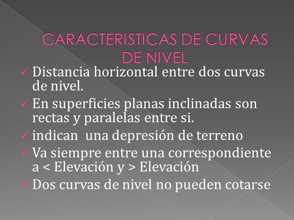 CARACTERISTICAS DE CURVAS DE NIVEL