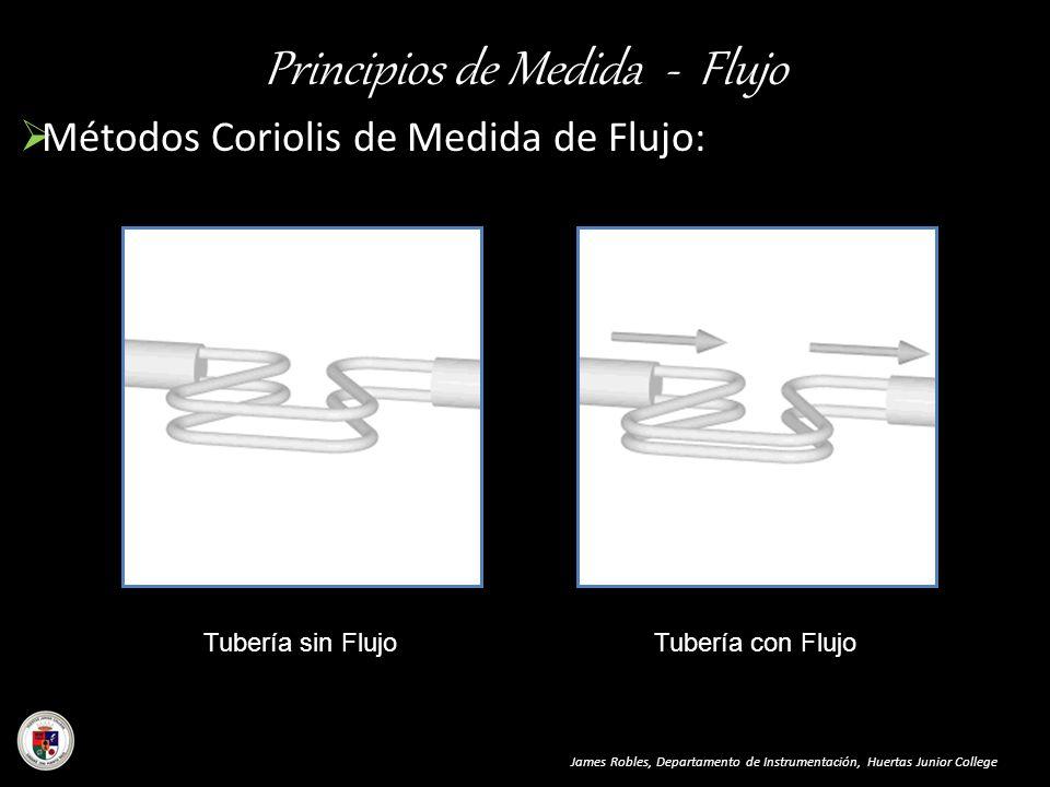 Principios de Medida - Flujo