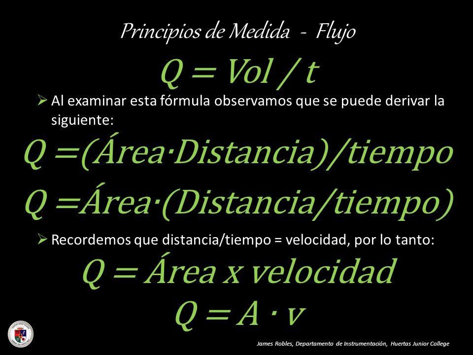 Q =(Área∙Distancia)/tiempo Q =Área∙(Distancia/tiempo)