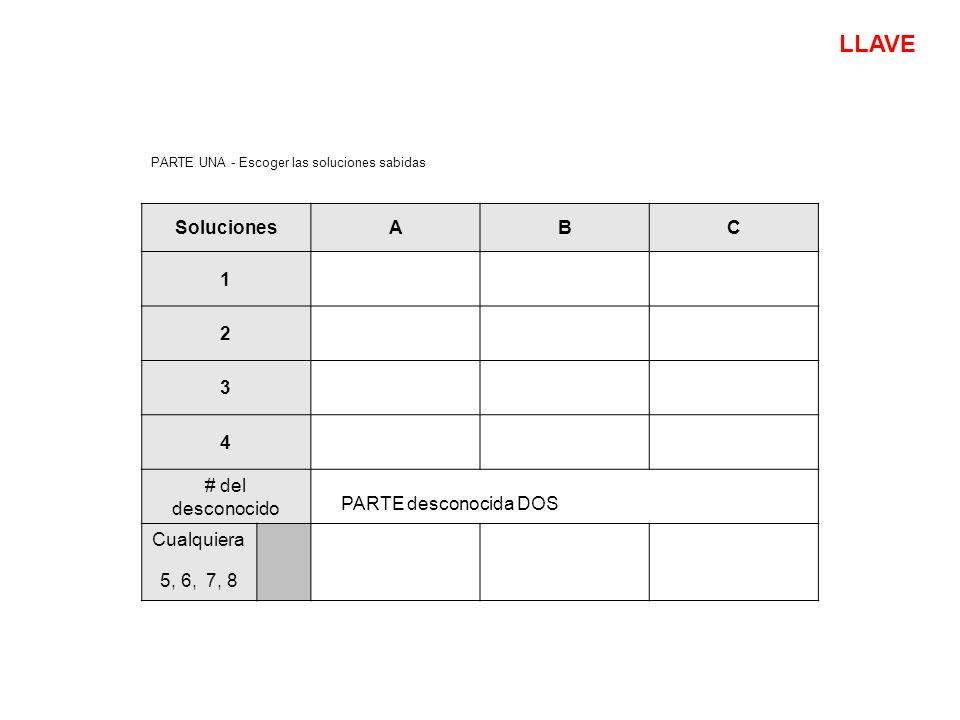 PARTE desconocida DOS LLAVE Soluciones A B C 1 2 3 4 # del desconocido