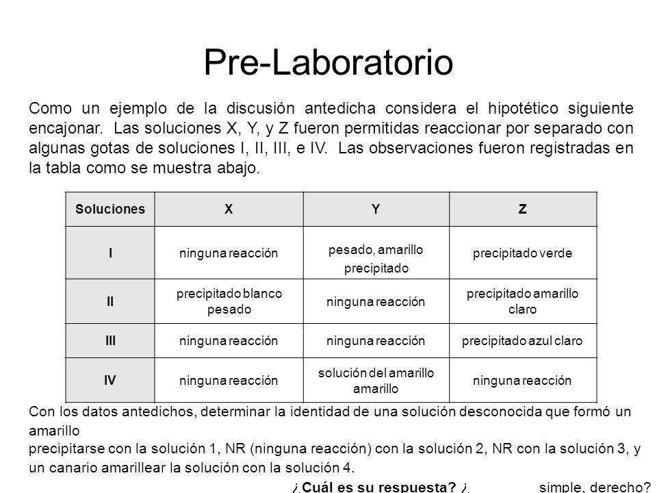 Pre-Laboratorio