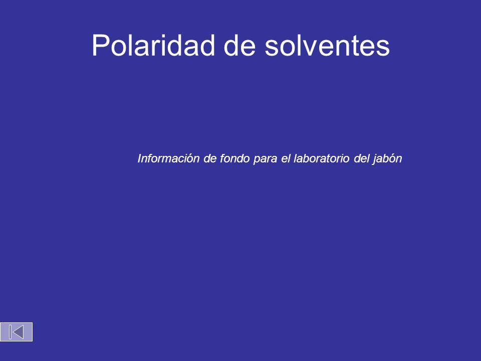 Polaridad de solventes