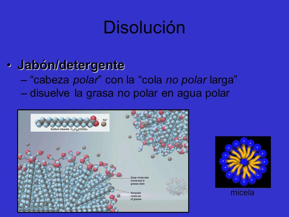 Disolución Jabón/detergente