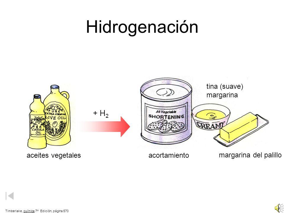 Hidrogenación + H2 acortamiento margarina del palillo tina (suave)