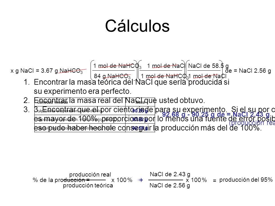 Cálculos Encontrar la masa teórica del NaCl que sería producida si